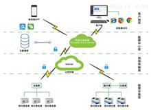 AcrelCloud-3200物业预付费管理云平台 宿舍电控管理系统